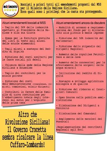 M5S Lipari, ecco i privilegi della casta siciliana